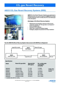 ASCO CO2 Revert Recovery Systems RRS cover