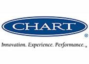 Chart Ferox, a.s.